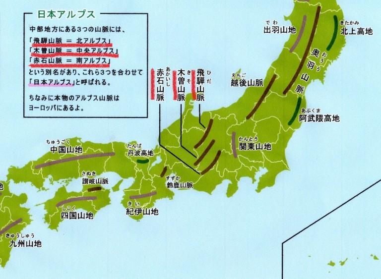 日本アルプス