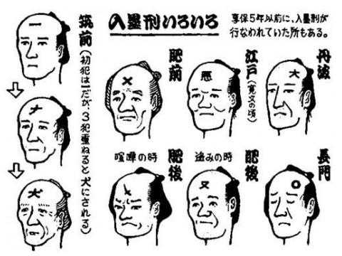 江戸時代の入墨刑
