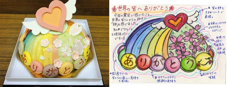 夢ケーキデザイン大賞